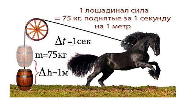 Формула фото